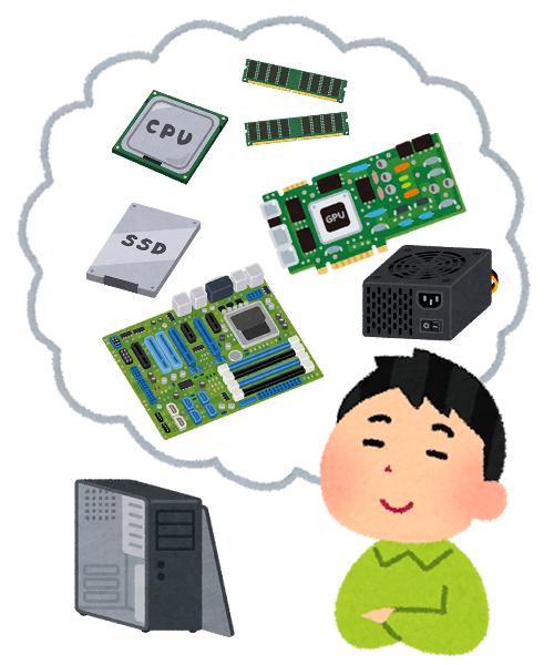 自作PCの構成を考える