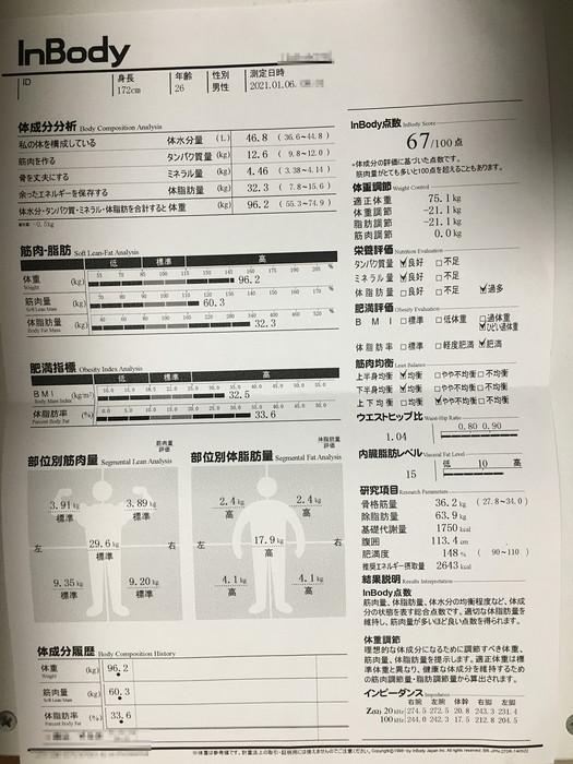Inbodyでの計測値(2021年1月第1週)
