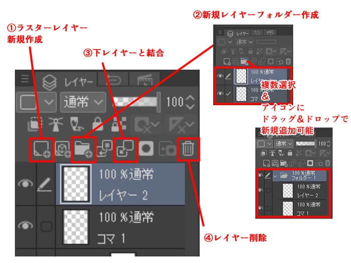 レイヤーパレットの各アイコンから操作できる